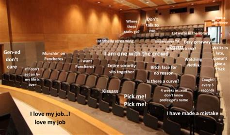 A Judgmental Map of an Iowa Lecture Hall - The Black Sheep