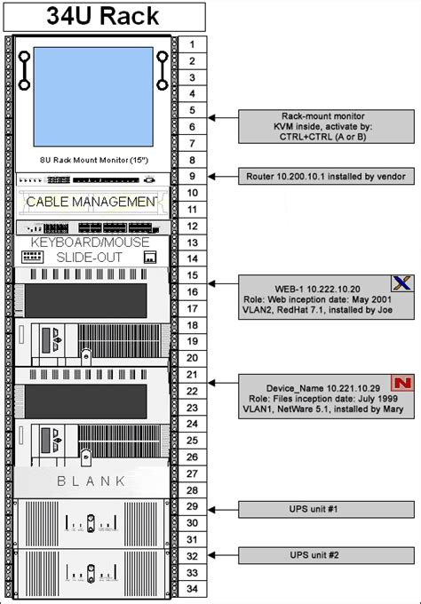 Get It Done: Use Visio to diagram your rack server